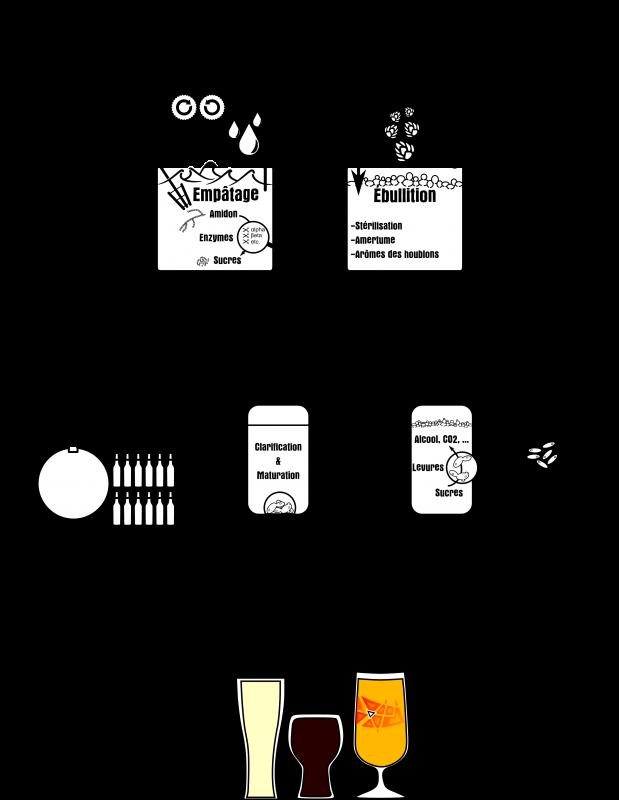 infographie en cours_3 (2)